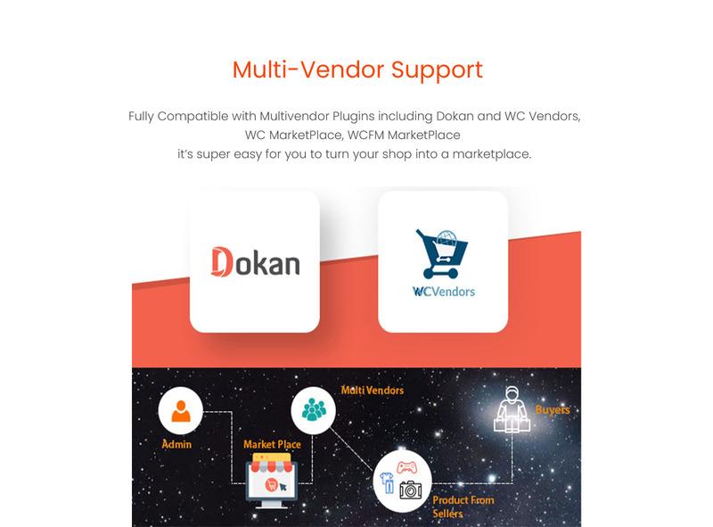 OuiOui - Multi Vendor MarketPlace Elementor WooCommerce Theme - Features Image 4