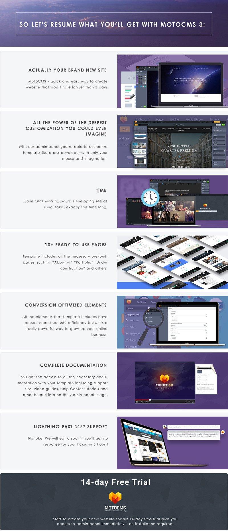Liquiditt - Business Consulting Moto CMS 3 Template - Features Image 6