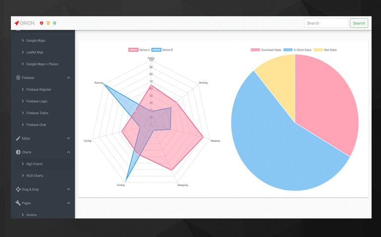 Stackblitz ngx charts