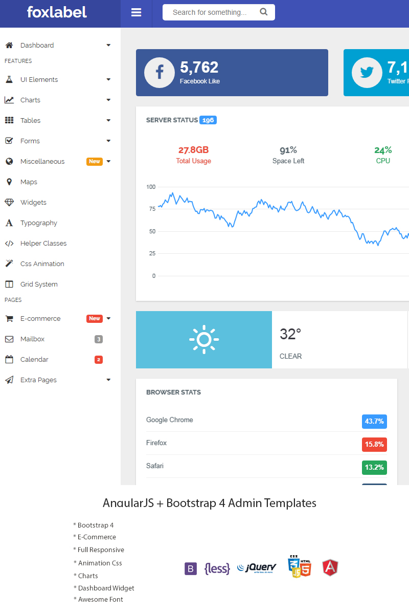 Foxlabel AngularJS Bootstrap Admin Template - Ecommerce dashboard template