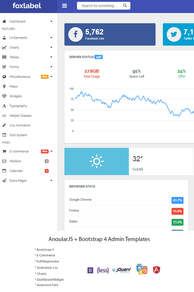 Foxlabel - AngularJS + Bootstrap 4 Admin Template #64506