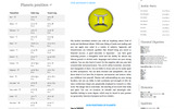 """Tetrabyblos - Astrology"" wordPress Plugin"