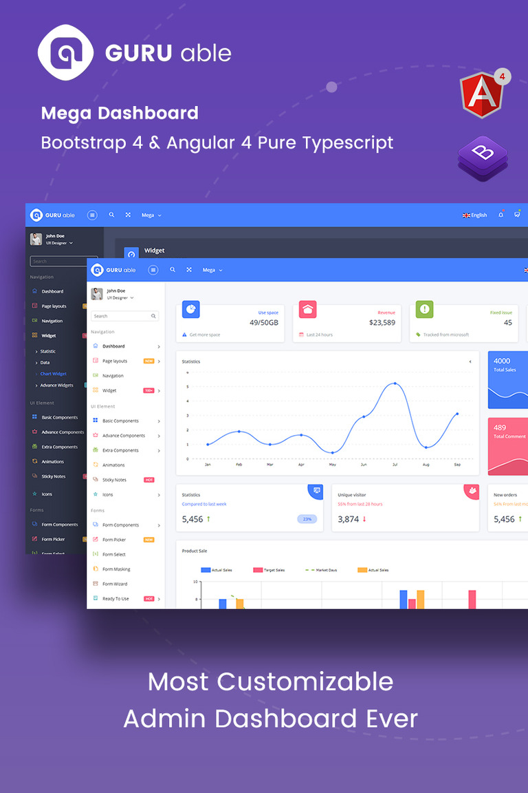 Guru Able Bootstrap 4 + Angular 4 Pure Typescript Version Admin ...