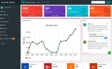 Bootstrap 4 Admin . Suppport 17 Style With Component Fresh Admin Template