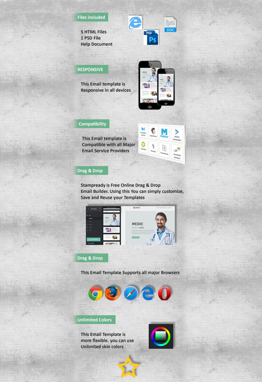 Medic - Multipurpose Responsive Newsletter Template #64539