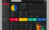 "Adminbereich Vorlage namens ""Magilla - The Ultimate MultipurposeDashboard /"""