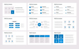 PEST, PESTEL, PESTLE for PowerPoint Template