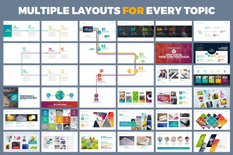 https://s3.tmimgcdn.com/templates/4083/scr/08_Multiple-layout-presentation.jpg