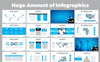 Business Presentation | Animated PPT and PPTX PowerPoint Template Big Screenshot