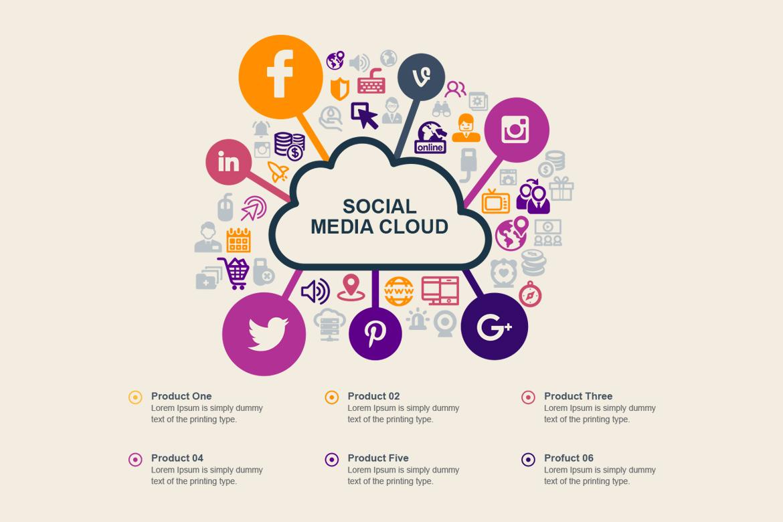 https://s3.tmimgcdn.com/templates/4183/scr/02_Social-media-social-clound.jpg