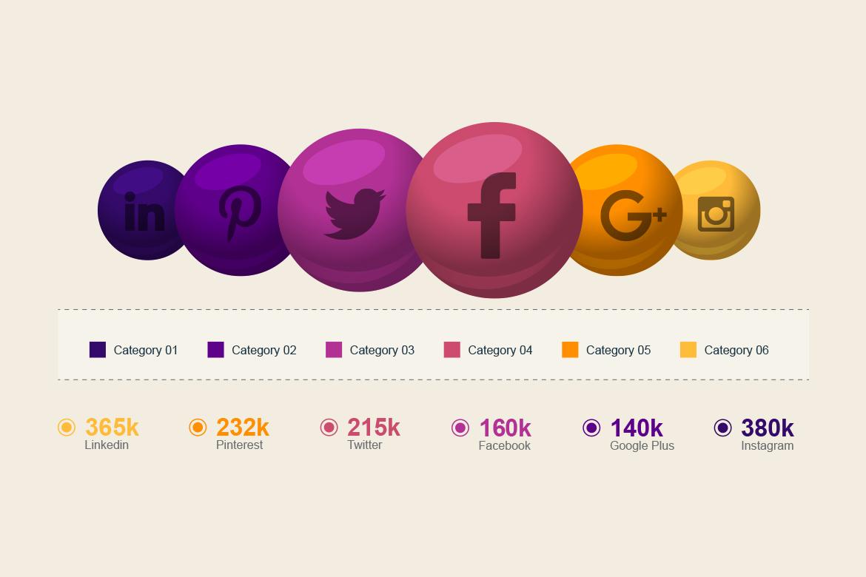 https://s3.tmimgcdn.com/templates/4183/scr/03_All-social-media-3d-infographics.jpg