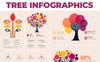 Tree Bundle- elementy infografiki Duży zrzut ekranu