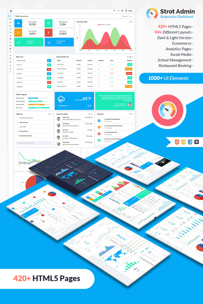 Strot Admin Responsive Dashboard Admin Template - Ecommerce dashboard template