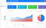 Template del pannello di amministrazione professionale in Bootstrap
