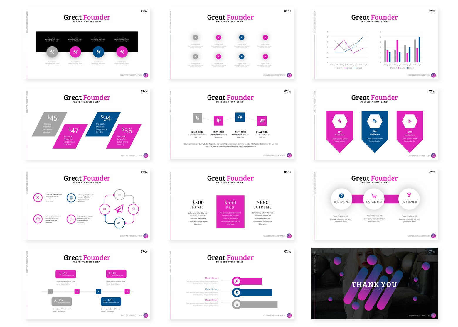 Ngontens | PowerPoint Template